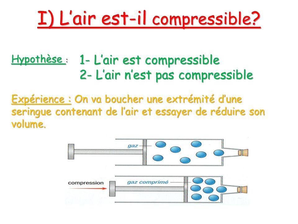 I) Lair est-il compressible ? Hypothèse : 1- Lair est compressible 2- Lair nest pas compressible Expérience : On va boucher une extrémité dune seringu