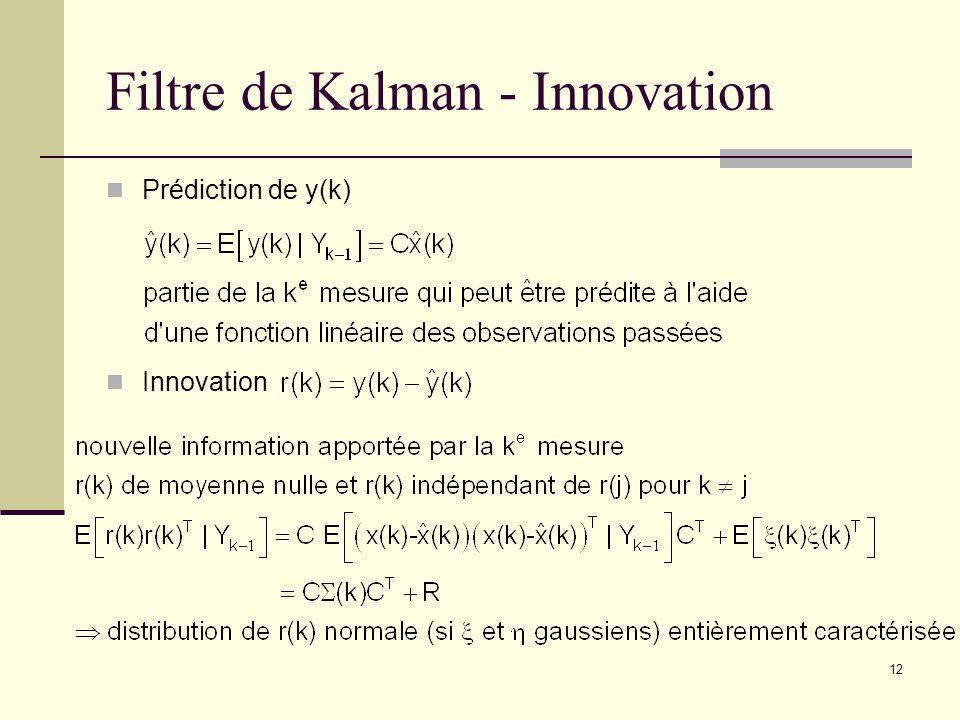 12 Filtre de Kalman - Innovation Prédiction de y(k) Innovation