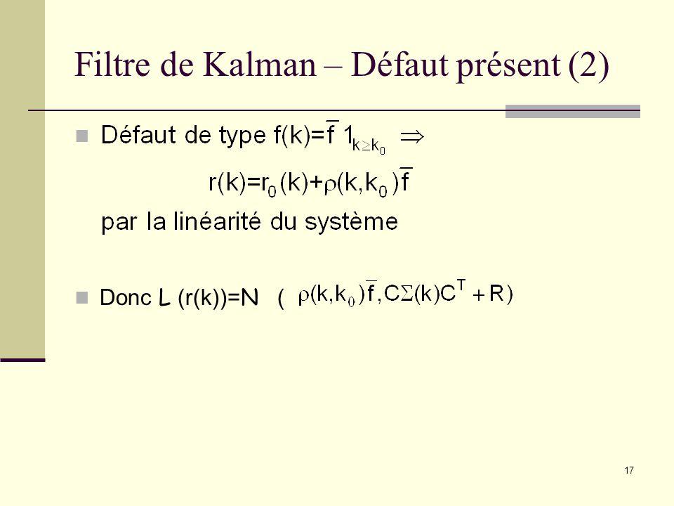 17 Filtre de Kalman – Défaut présent (2) Donc L (r(k))=N (