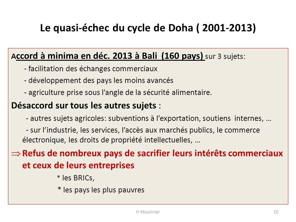 Le quasi-échec du cycle de Doha ( 2001-2013) A ccord à minima en déc. 2013 à Bali (160 pays) sur 3 sujets: - facilitation des échanges commerciaux - d