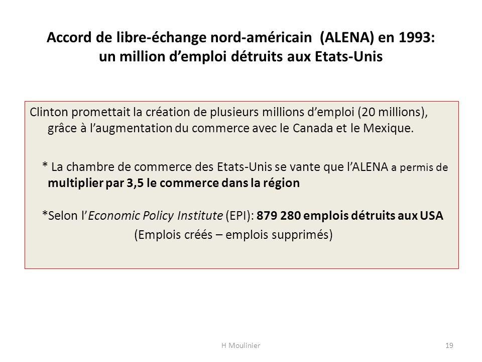 Accord de libre-échange nord-américain (ALENA) en 1993: un million demploi détruits aux Etats-Unis Clinton promettait la création de plusieurs million