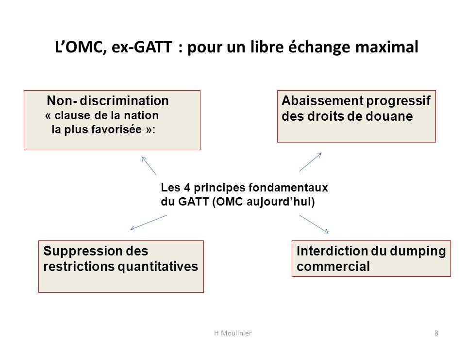 LOMC, ex-GATT : pour un libre échange maximal H Moulinier8 Non- discrimination « clause de la nation la plus favorisée »: Abaissement progressif des d