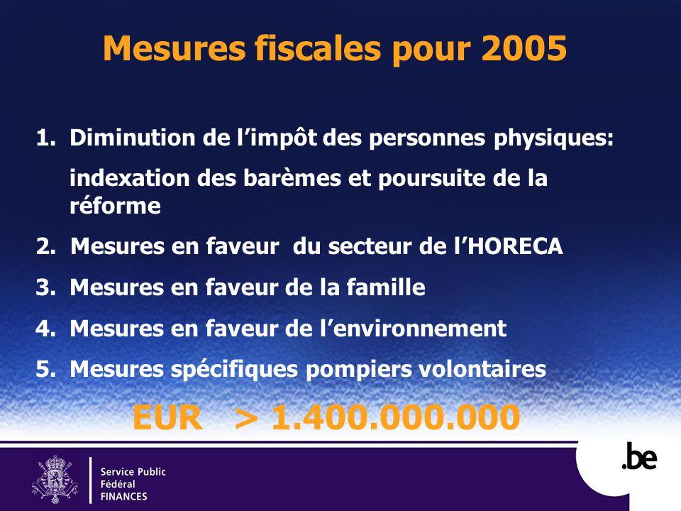 Mesures fiscales pour 2005 1.Diminution de limpôt des personnes physiques: indexation des barèmes et poursuite de la réforme 2.