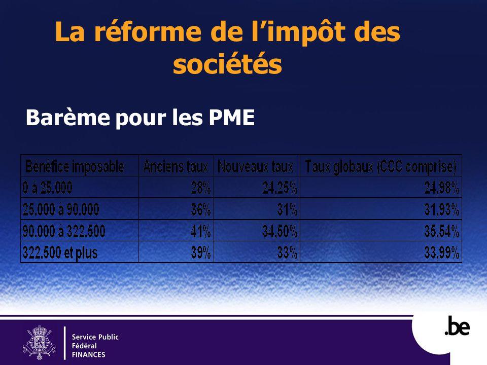 La réforme de limpôt des sociétés Barème pour les PME