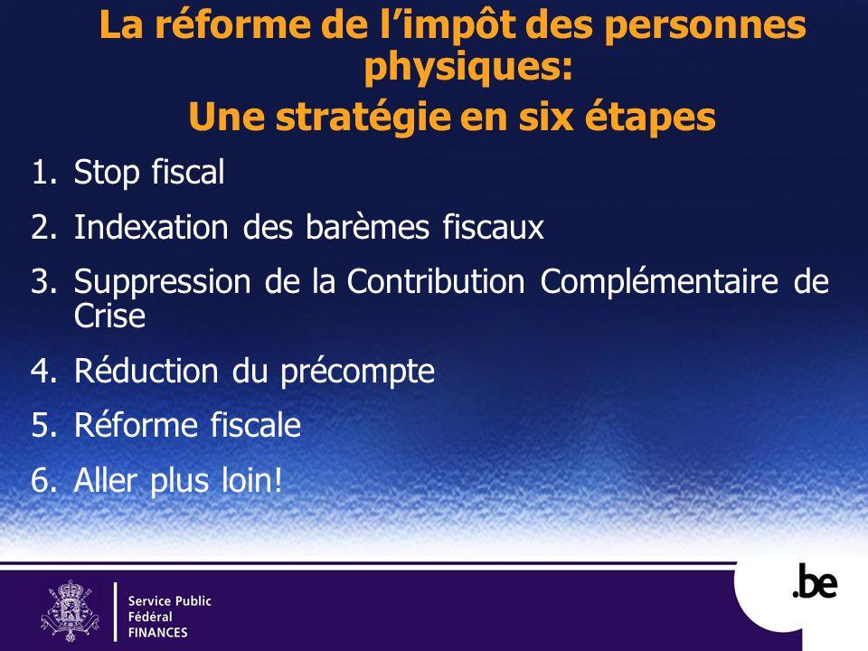 La réforme de limpôt des personnes physiques: Une stratégie en six étapes 1.Stop fiscal 2.Indexation des barèmes fiscaux 3.Suppression de la Contribution Complémentaire de Crise 4.Réduction du précompte 5.Réforme fiscale 6.Aller plus loin!