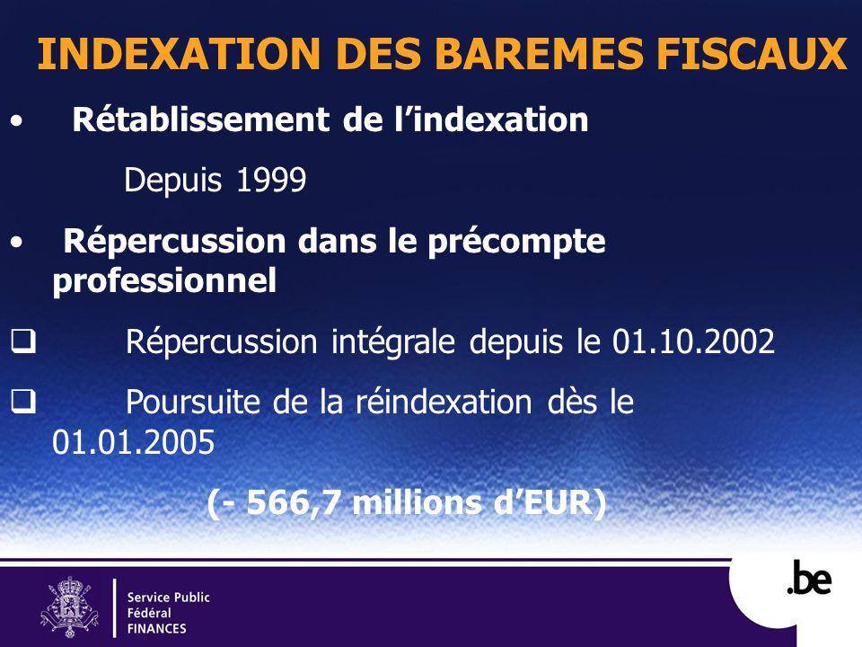INDEXATION DES BAREMES FISCAUX Rétablissement de lindexation Depuis 1999 Répercussion dans le précompte professionnel Répercussion intégrale depuis le 01.10.2002 Poursuite de la réindexation dès le 01.01.2005 (- 566,7 millions dEUR)