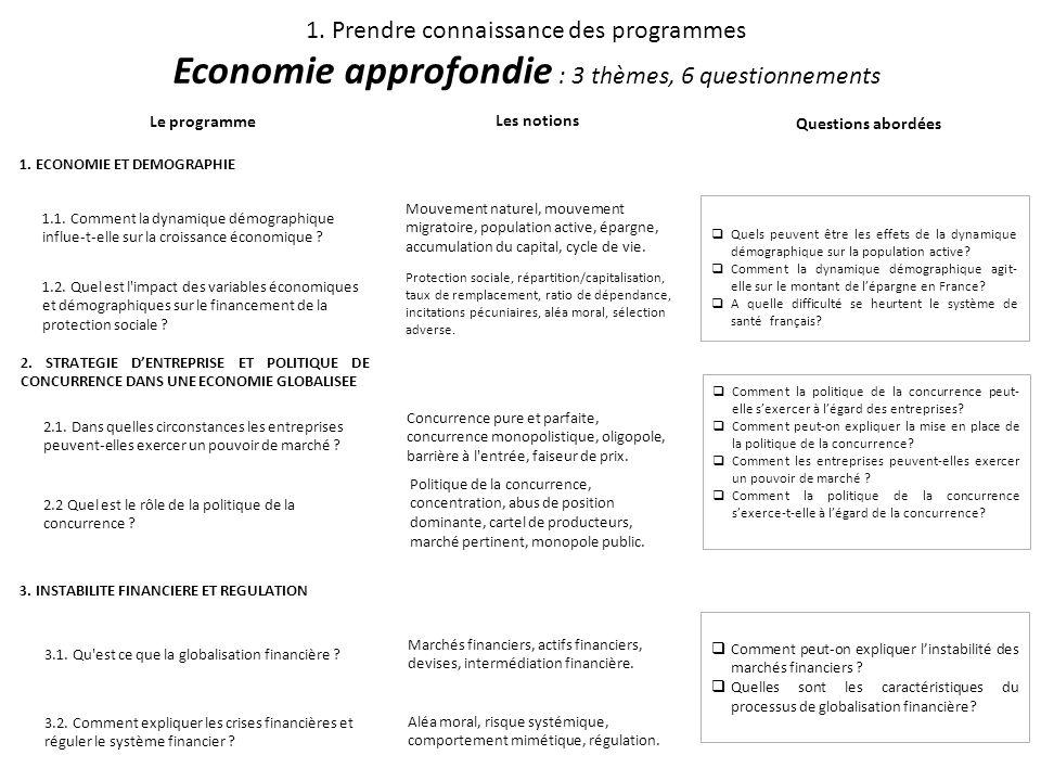 1. Prendre connaissance des programmes Economie approfondie : 3 thèmes, 6 questionnements Le programme Les notions Questions abordées 1. ECONOMIE ET D