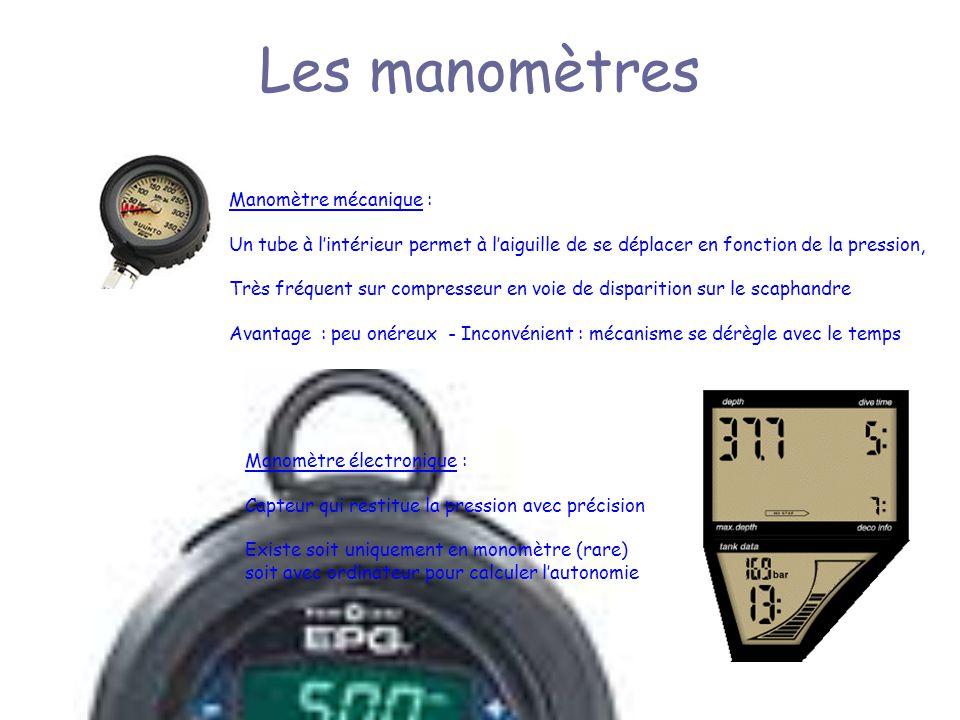 Les manomètres Manomètre mécanique : Un tube à lintérieur permet à laiguille de se déplacer en fonction de la pression, Très fréquent sur compresseur