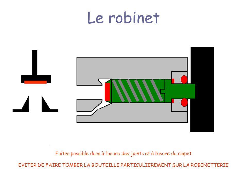 Le robinet Fuites possible dues à lusure des joints et à lusure du clapet EVITER DE FAIRE TOMBER LA BOUTEILLE PARTICULIEREMENT SUR LA ROBINETTERIE