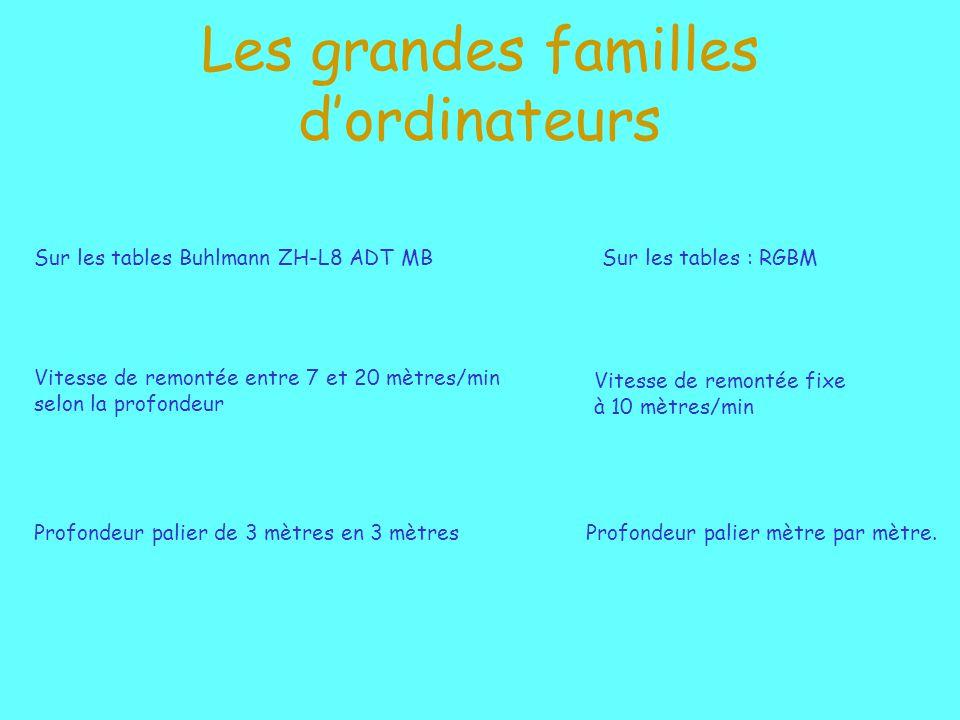 Les grandes familles dordinateurs Sur les tables Buhlmann ZH-L8 ADT MBSur les tables : RGBM Vitesse de remontée entre 7 et 20 mètres/min selon la prof