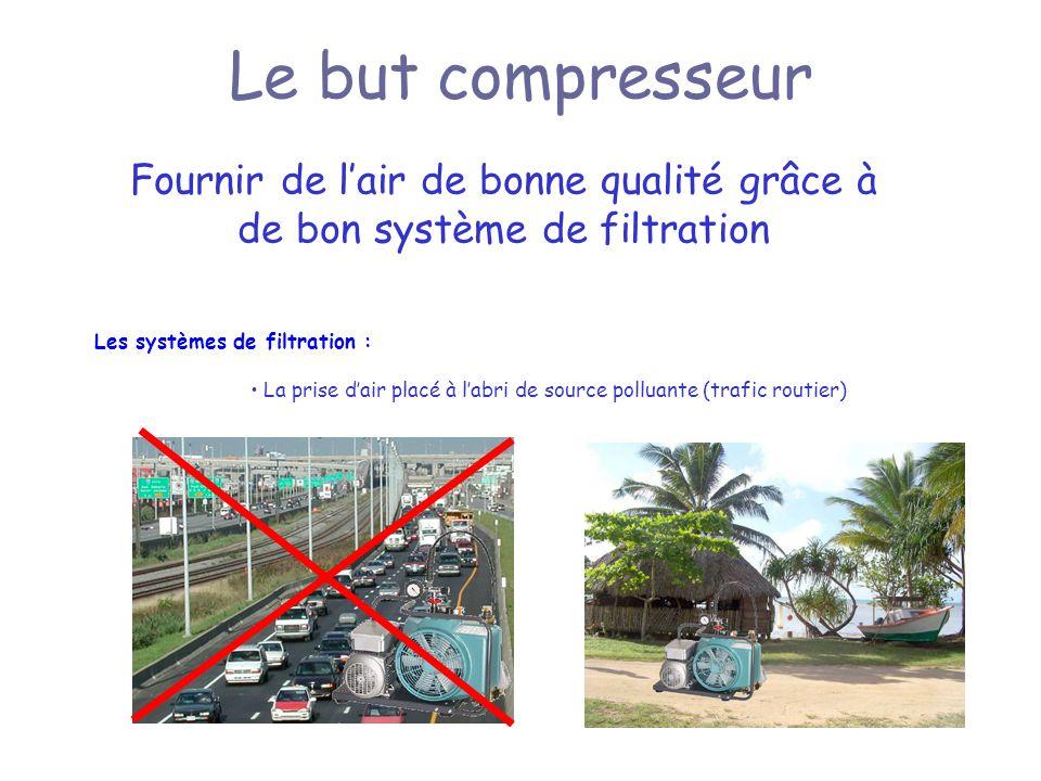 Le but compresseur Fournir de lair de bonne qualité grâce à de bon système de filtration Les systèmes de filtration : La prise dair placé à labri de source polluante (trafic routier)