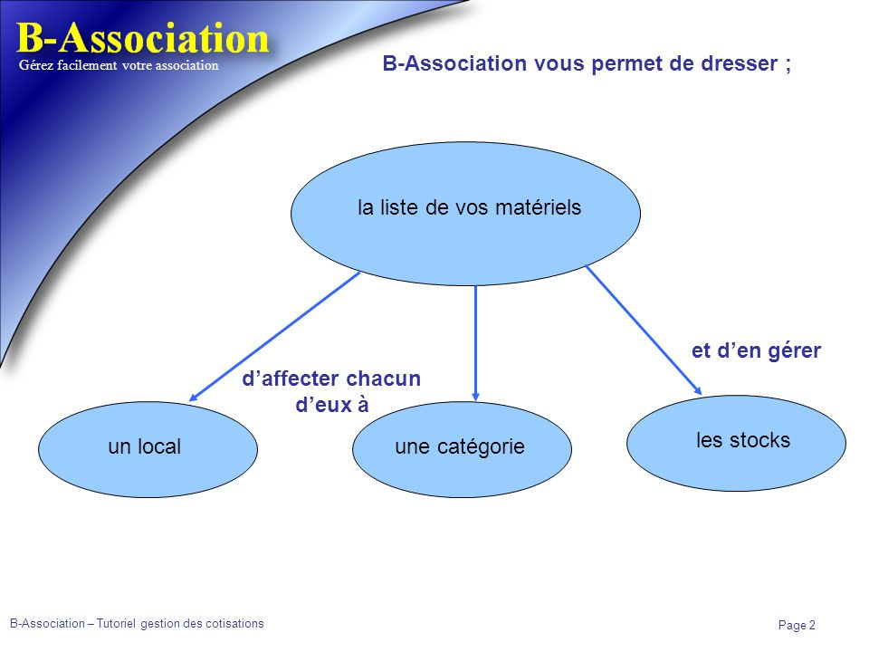 B-Association – Tutoriel gestion des cotisations Page 2 Gérez facilement votre association B-Association vous permet de dresser ; la liste de vos maté