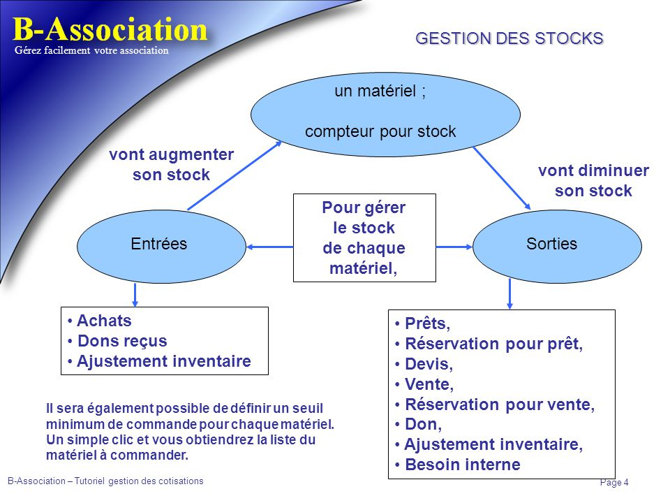 B-Association – Tutoriel gestion des cotisations Page 4 Gérez facilement votre association GESTION DES STOCKS Pour gérer le stock de chaque matériel,
