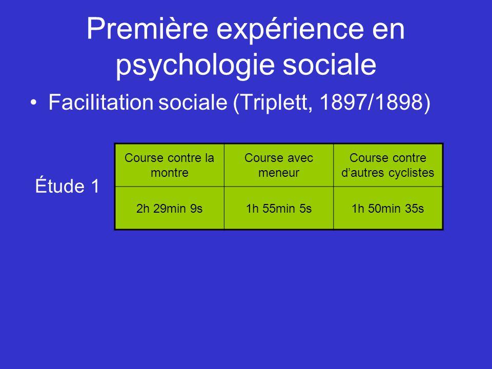 Première expérience en psychologie sociale Facilitation sociale (Triplett, 1897/1898) Course contre la montre Course avec meneur Course contre dautres