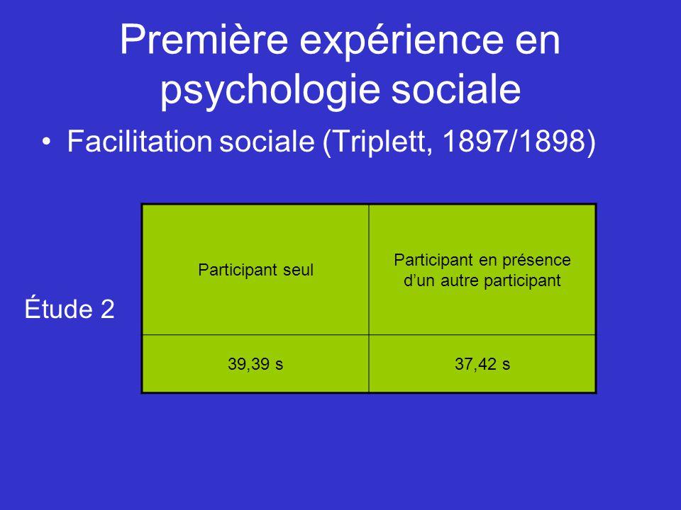 Première expérience en psychologie sociale Facilitation sociale (Triplett, 1897/1898) Participant seul Participant en présence dun autre participant 3