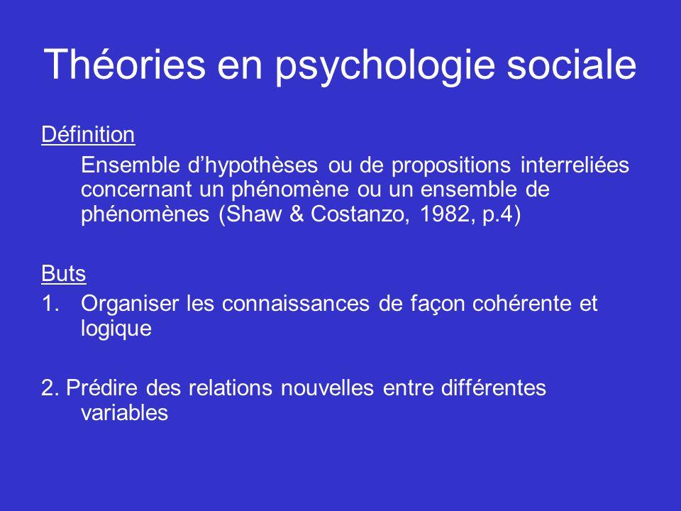 Théories en psychologie sociale Définition Ensemble dhypothèses ou de propositions interreliées concernant un phénomène ou un ensemble de phénomènes (