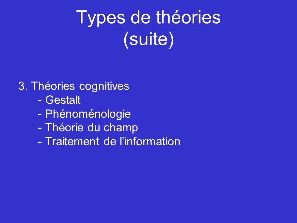 Types de théories (suite) 3. Théories cognitives - Gestalt - Phénoménologie - Théorie du champ - Traitement de linformation