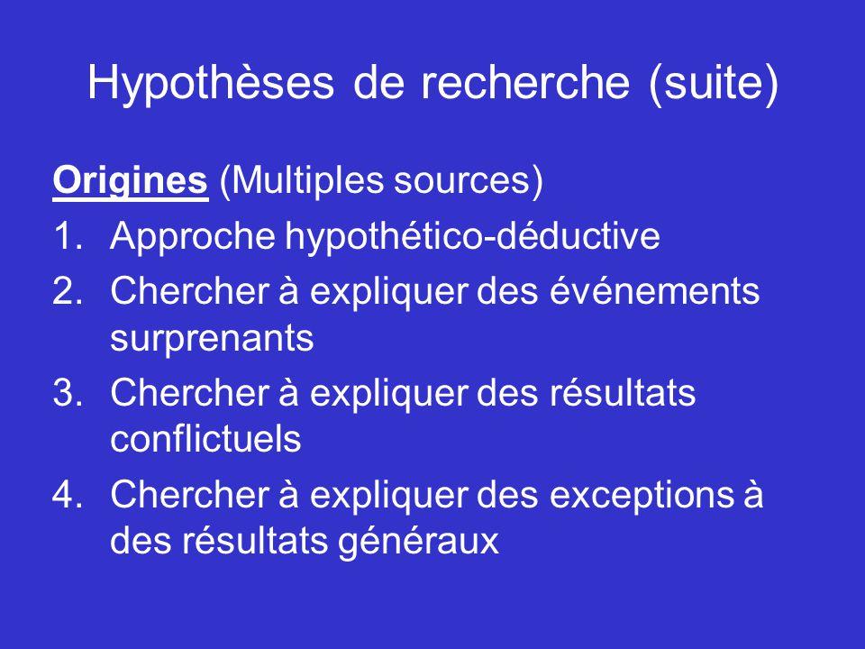 Hypothèses de recherche (suite) Origines (Multiples sources) 1.Approche hypothético-déductive 2.Chercher à expliquer des événements surprenants 3.Cher