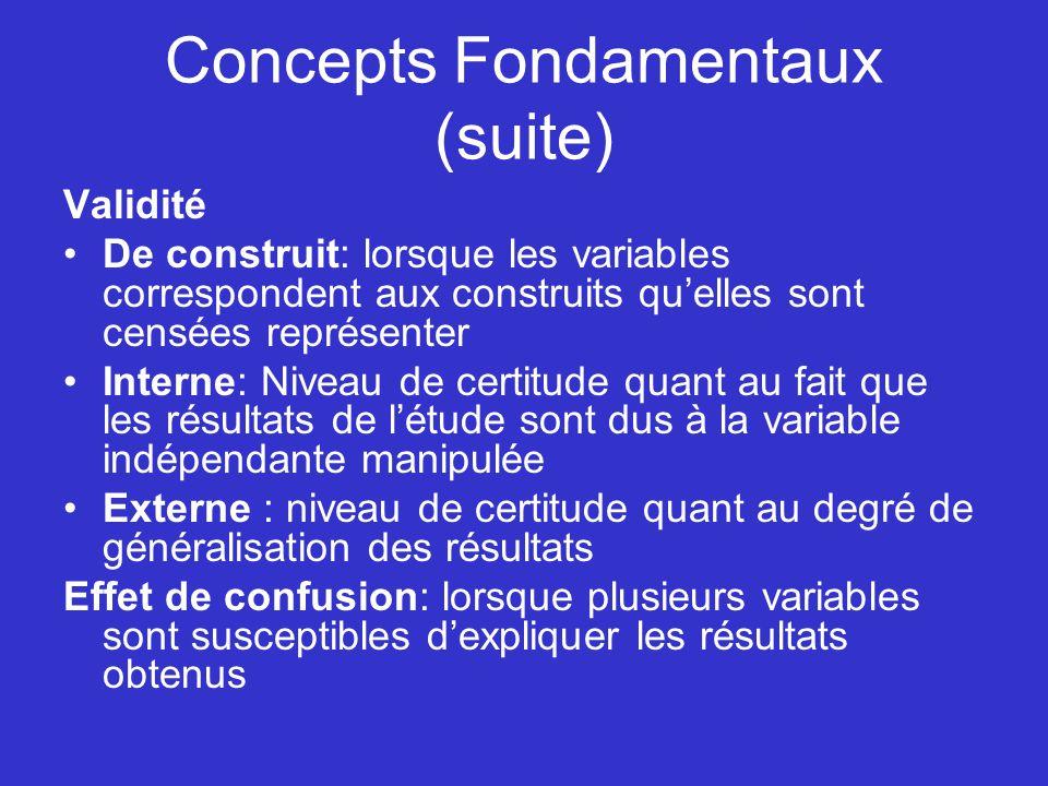 Concepts Fondamentaux (suite) Validité De construit: lorsque les variables correspondent aux construits quelles sont censées représenter Interne: Nive