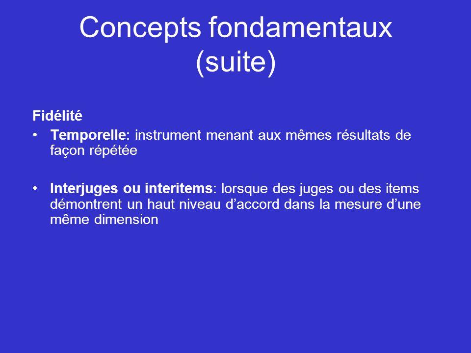 Concepts fondamentaux (suite) Fidélité Temporelle: instrument menant aux mêmes résultats de façon répétée Interjuges ou interitems: lorsque des juges