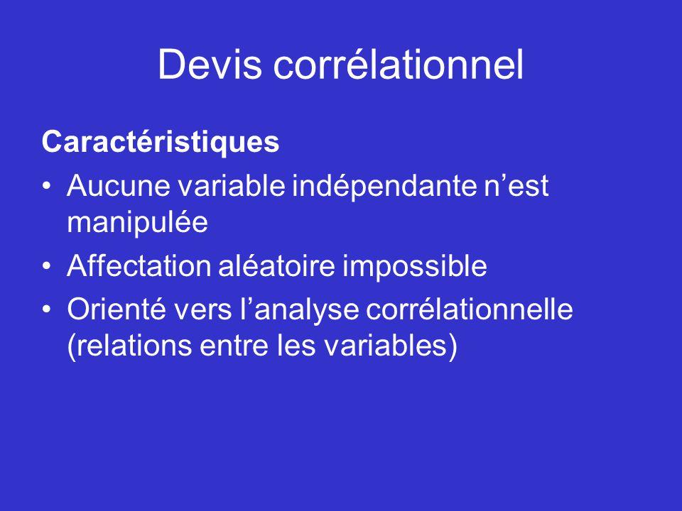 Devis corrélationnel Caractéristiques Aucune variable indépendante nest manipulée Affectation aléatoire impossible Orienté vers lanalyse corrélationne