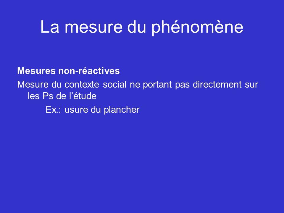 La mesure du phénomène Mesures non-réactives Mesure du contexte social ne portant pas directement sur les Ps de létude Ex.: usure du plancher