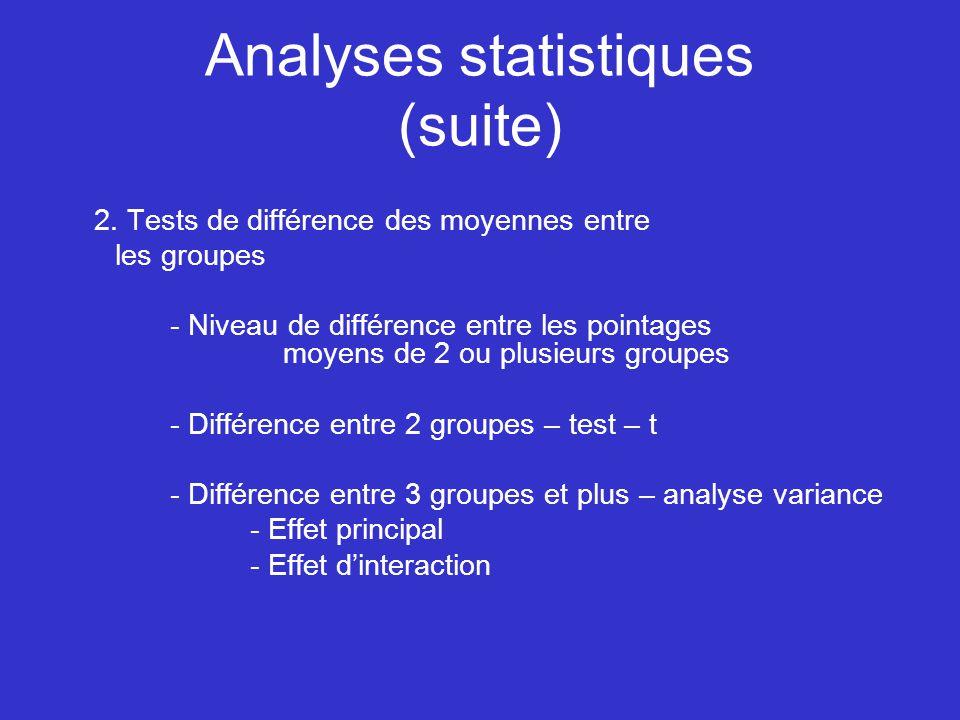 Analyses statistiques (suite) 2. Tests de différence des moyennes entre les groupes - Niveau de différence entre les pointages moyens de 2 ou plusieur