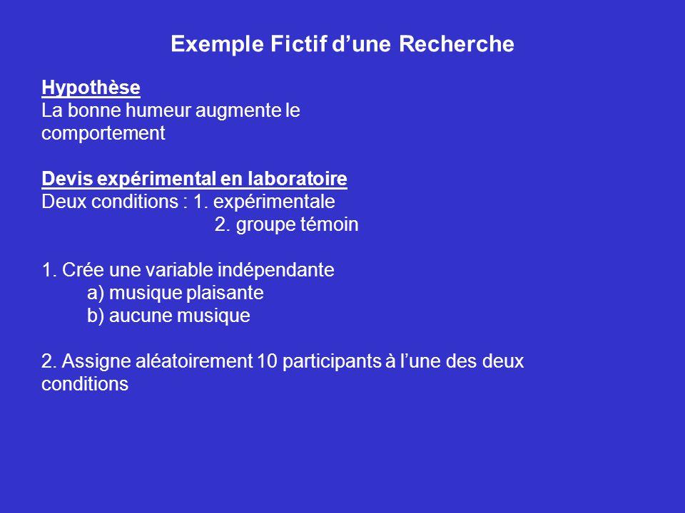 Exemple Fictif dune Recherche Hypothèse La bonne humeur augmente le comportement Devis expérimental en laboratoire Deux conditions : 1. expérimentale