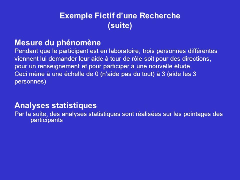 Exemple Fictif dune Recherche (suite) Mesure du phénomène Pendant que le participant est en laboratoire, trois personnes différentes viennent lui dema