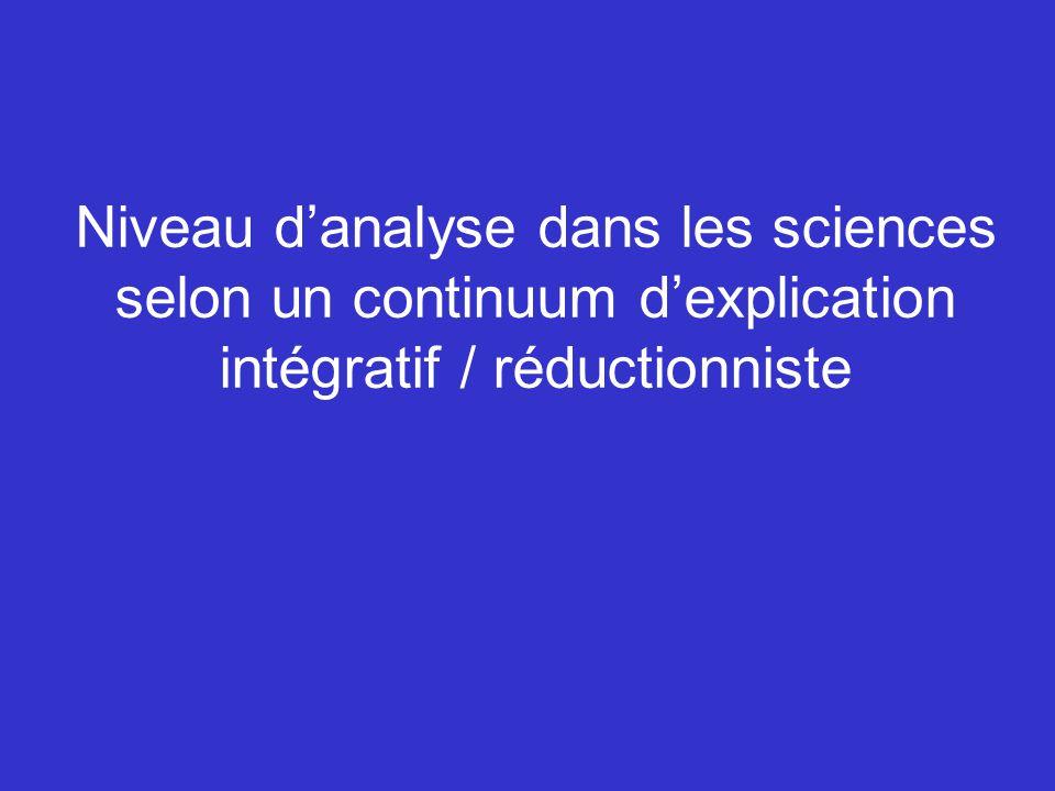Niveau danalyse dans les sciences selon un continuum dexplication intégratif / réductionniste