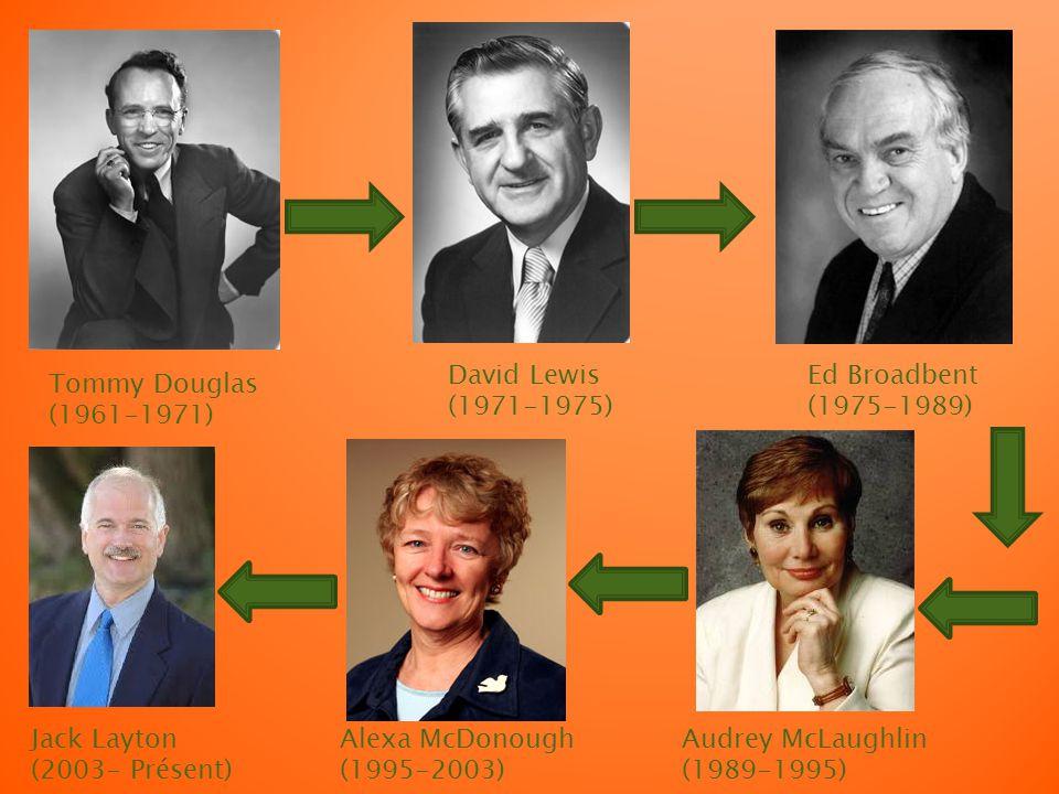 Tommy Douglas (1961-1971) David Lewis (1971-1975) Ed Broadbent (1975-1989) Audrey McLaughlin (1989-1995) Alexa McDonough (1995-2003) Jack Layton (2003- Présent)