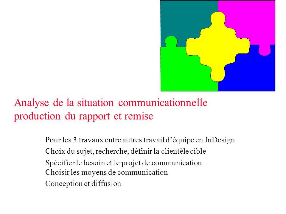 Analyse de la situation communicationnelle production du rapport et remise Pour les 3 travaux entre autres travail déquipe en InDesign Choix du sujet,