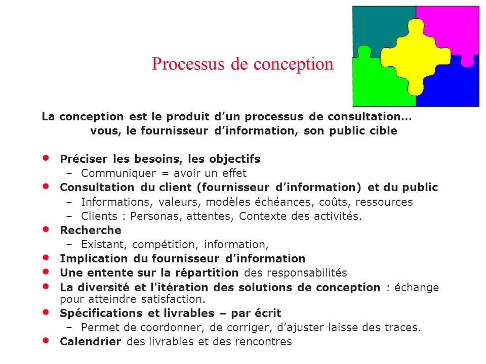Processus de conception La conception est le produit dun processus de consultation… vous, le fournisseur dinformation, son public cible Préciser les b