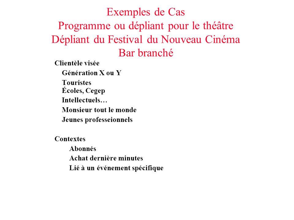 Exemples de Cas Programme ou dépliant pour le théâtre Dépliant du Festival du Nouveau Cinéma Bar branché Clientèle visée Génération X ou Y Touristes É