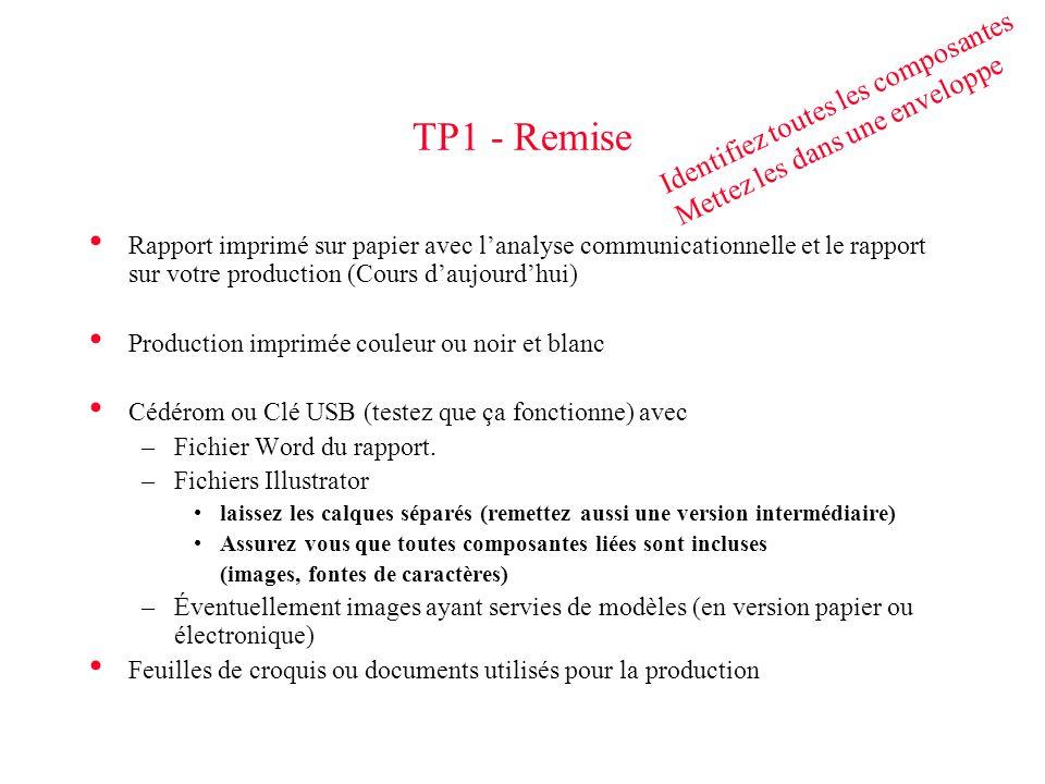 TP1 - Remise Rapport imprimé sur papier avec lanalyse communicationnelle et le rapport sur votre production (Cours daujourdhui) Production imprimée couleur ou noir et blanc Cédérom ou Clé USB (testez que ça fonctionne) avec –Fichier Word du rapport.