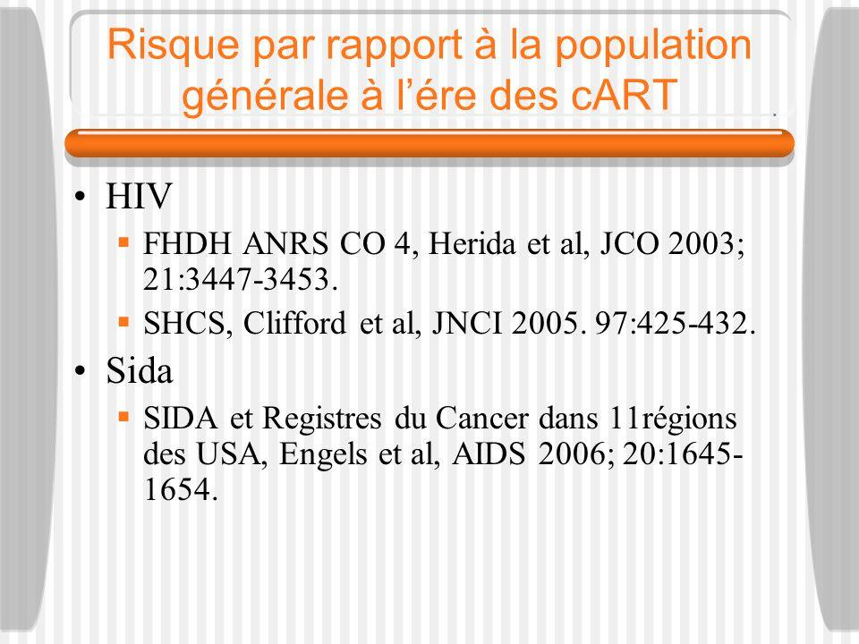 Risque par rapport à la population générale à lére des cART HIV FHDH ANRS CO 4, Herida et al, JCO 2003; 21:3447-3453.