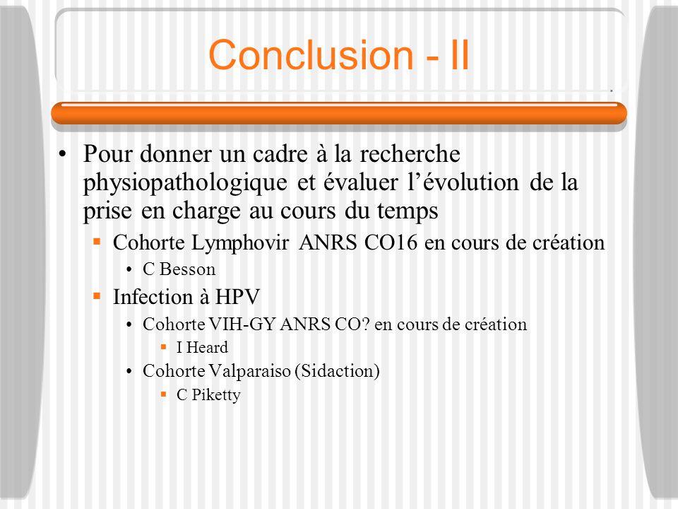 Conclusion - II Pour donner un cadre à la recherche physiopathologique et évaluer lévolution de la prise en charge au cours du temps Cohorte Lymphovir ANRS CO16 en cours de création C Besson Infection à HPV Cohorte VIH-GY ANRS CO.