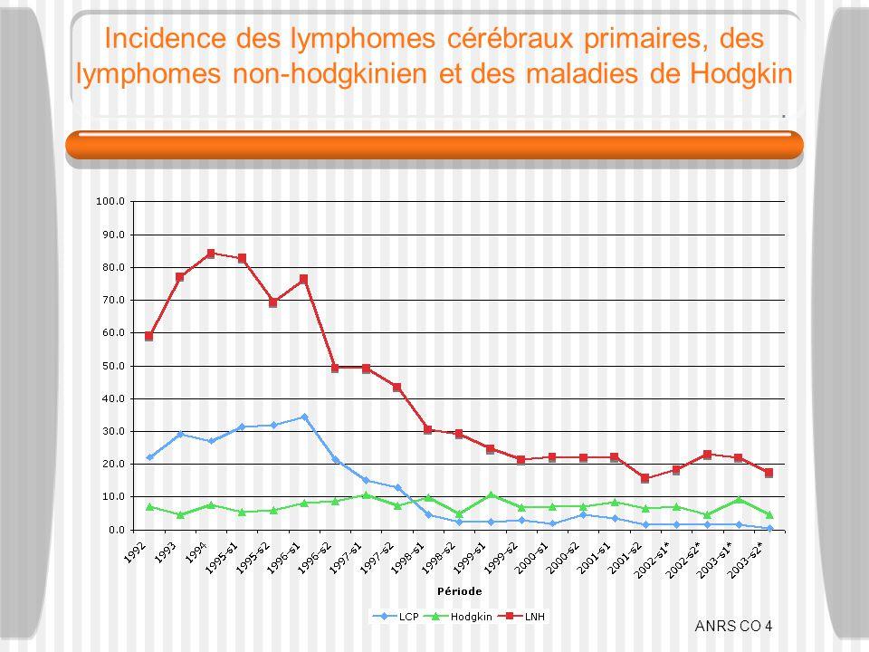 Incidence des lymphomes cérébraux primaires, des lymphomes non-hodgkinien et des maladies de Hodgkin ANRS CO 4