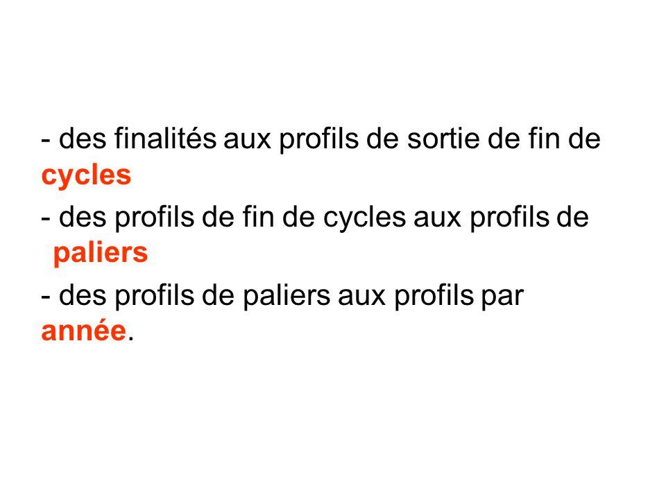 - des finalités aux profils de sortie de fin de cycles - des profils de fin de cycles aux profils de paliers - des profils de paliers aux profils par
