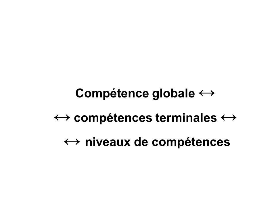 Compétence globale compétences terminales niveaux de compétences