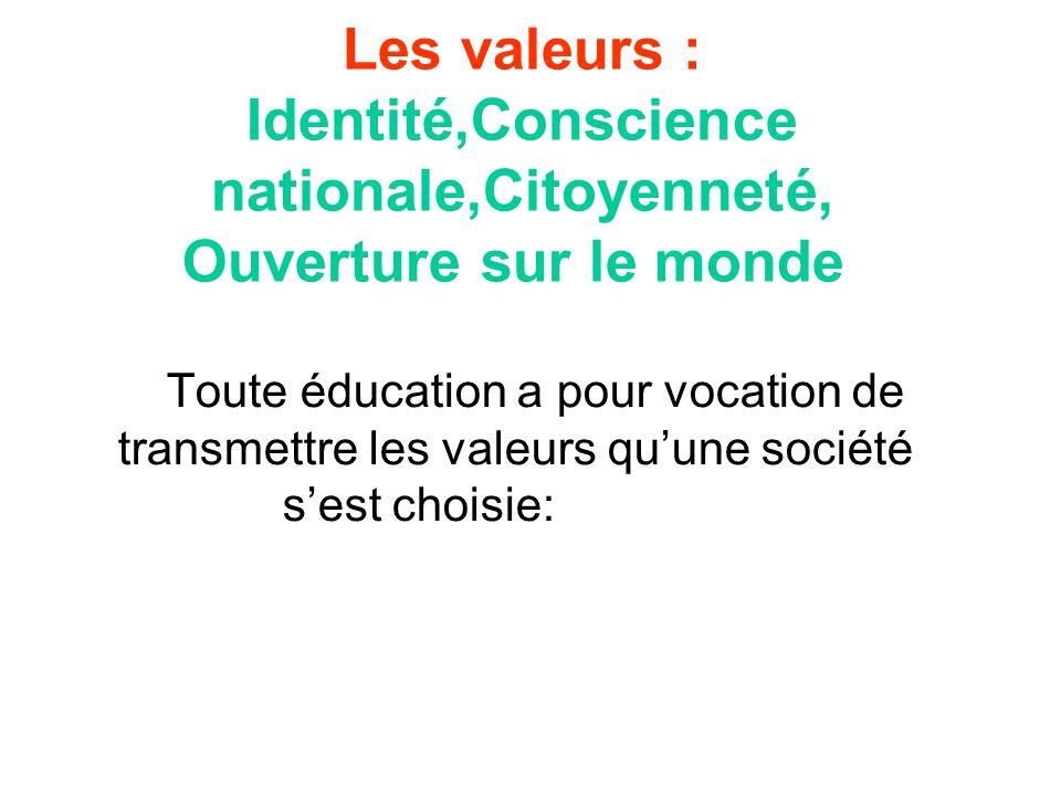 Les valeurs : Identité,Conscience nationale,Citoyenneté, Ouverture sur le monde Toute éducation a pour vocation de transmettre les valeurs quune socié