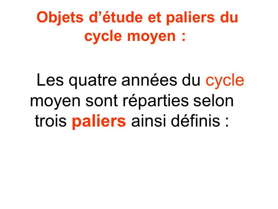 Objets détude et paliers du cycle moyen : Les quatre années du cycle moyen sont réparties selon trois paliers ainsi définis :