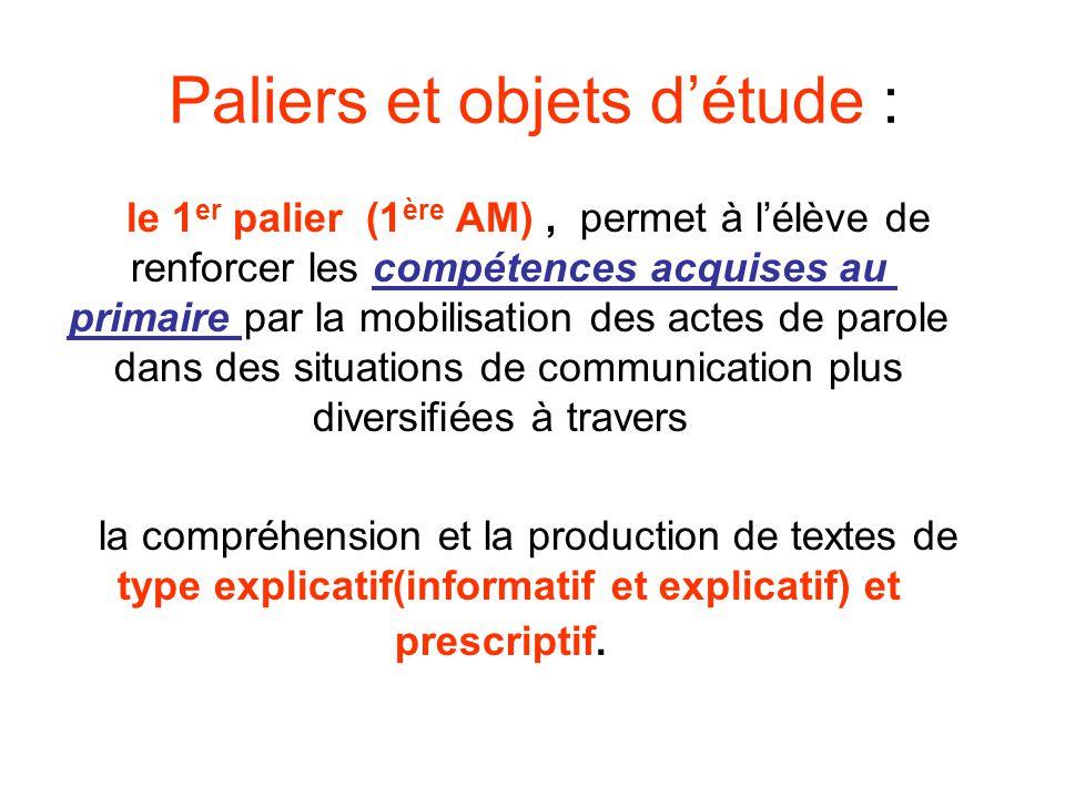 Paliers et objets détude : le 1 er palier (1 ère AM), permet à lélève de renforcer les compétences acquises au primaire par la mobilisation des actes