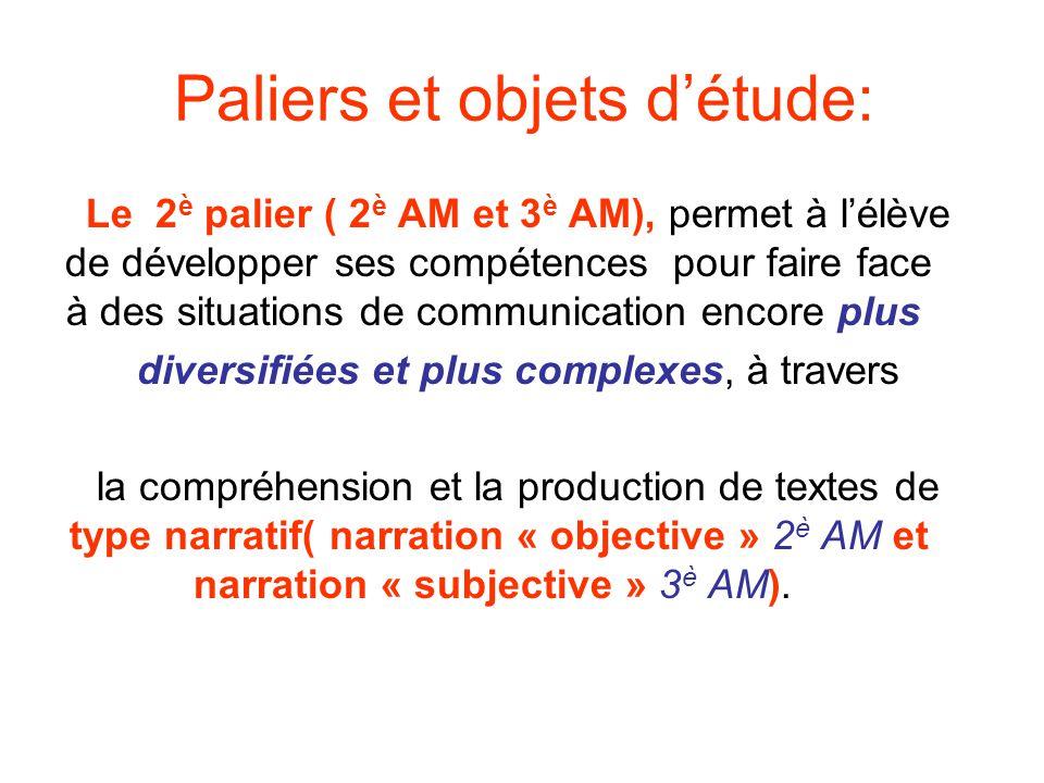 Paliers et objets détude: Le 2 è palier ( 2 è AM et 3 è AM), permet à lélève de développer ses compétences pour faire face à des situations de communi