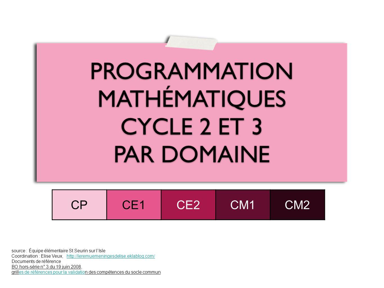 CPCE1CE2CM1CM2 source : Équipe élémentaire St Seurin sur lIsle Coordination : Elise Veux, http://leremuemeningesdelise.eklablog.com/http://leremuemeni