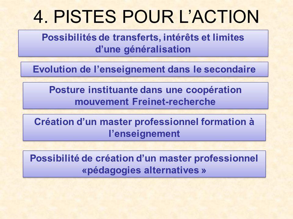 4. PISTES POUR LACTION Possibilités de transferts, intérêts et limites dune généralisation Possibilités de transferts, intérêts et limites dune généra