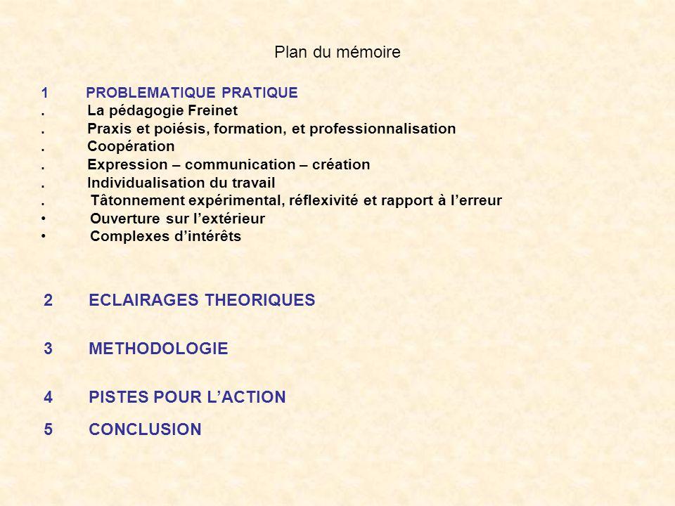 Plan du mémoire 1PROBLEMATIQUE PRATIQUE. La pédagogie Freinet. Praxis et poiésis, formation, et professionnalisation. Coopération. Expression – commun
