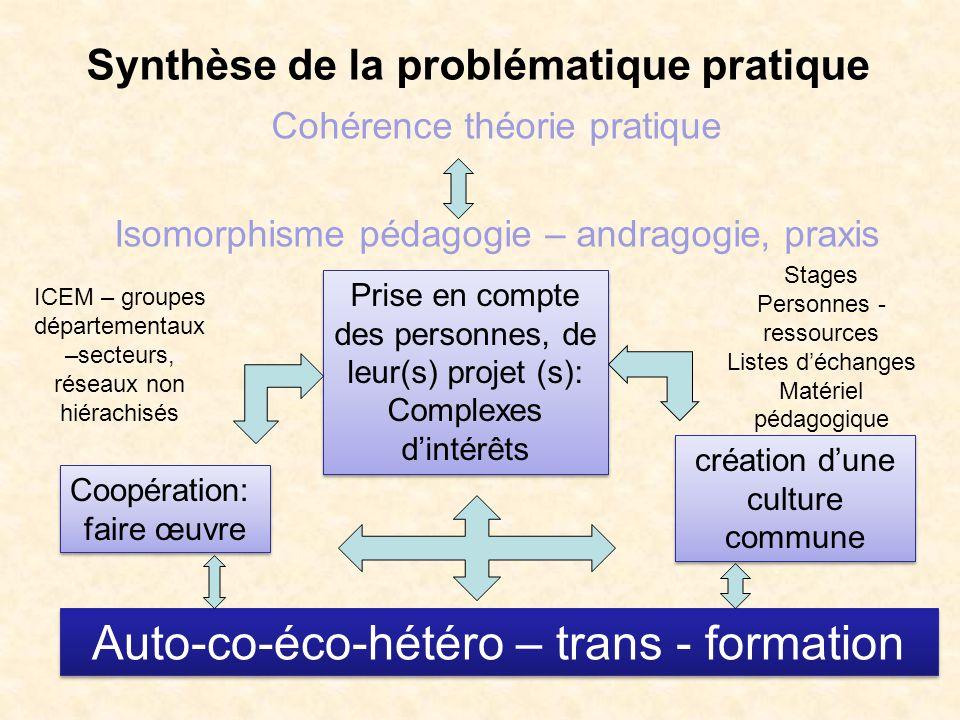 Synthèse de la problématique pratique Cohérence théorie pratique Isomorphisme pédagogie – andragogie, praxis Coopération: faire œuvre Coopération: fai