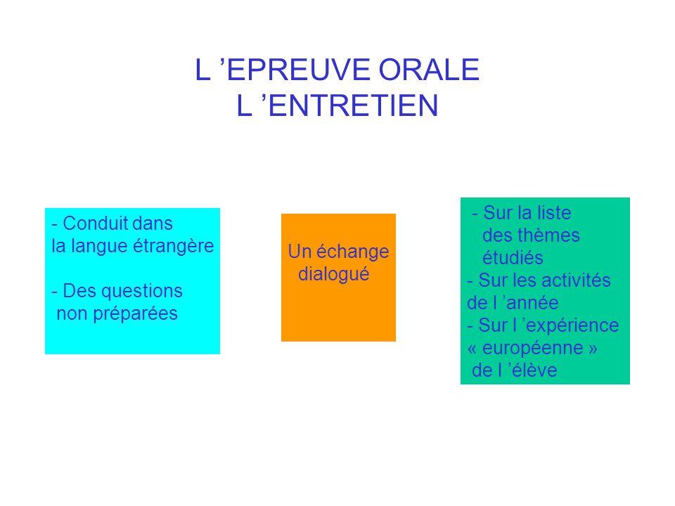 L EPREUVE ORALE L ENTRETIEN - Sur la liste des thèmes étudiés - Sur les activités de l année - Sur l expérience « européenne » de l élève - Conduit da