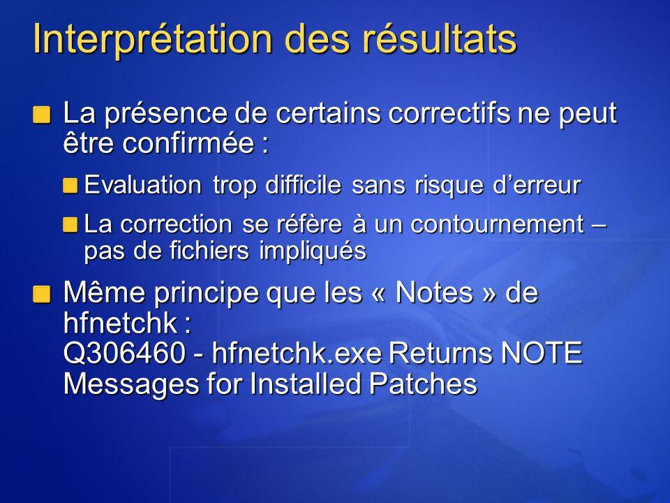 Interprétation des résultats La présence de certains correctifs ne peut être confirmée : Evaluation trop difficile sans risque derreur La correction s